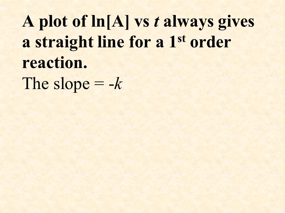 A plot of ln[A] vs t always gives a straight line for a 1st order reaction. The slope = -k